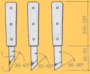Как сделать нож своими руками для резьбы по дереву